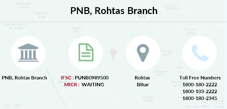 Punjab-national-bank Rohtas branch