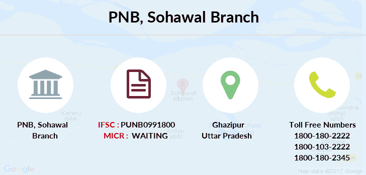 Punjab-national-bank Sohawal branch
