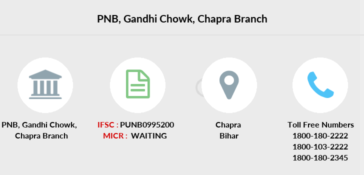 Punjab-national-bank Gandhi-chowk-chapra branch
