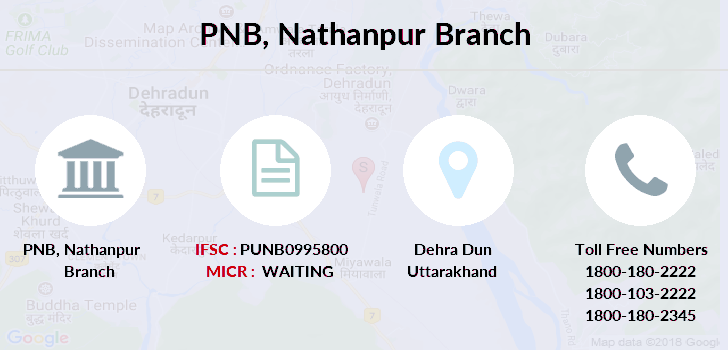 Punjab-national-bank Nathanpur branch