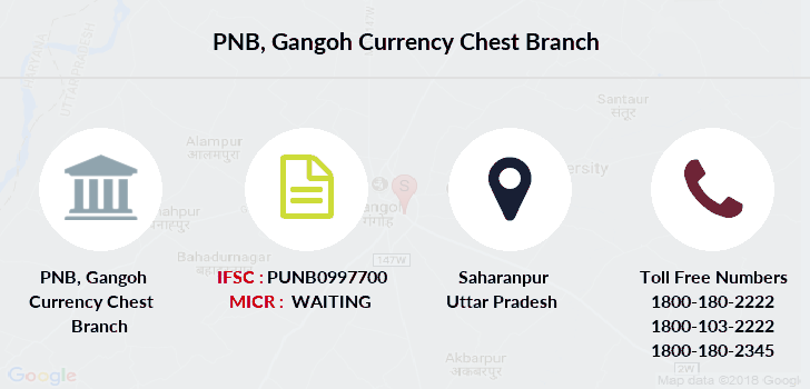 Punjab-national-bank Gangoh-currency-chest branch