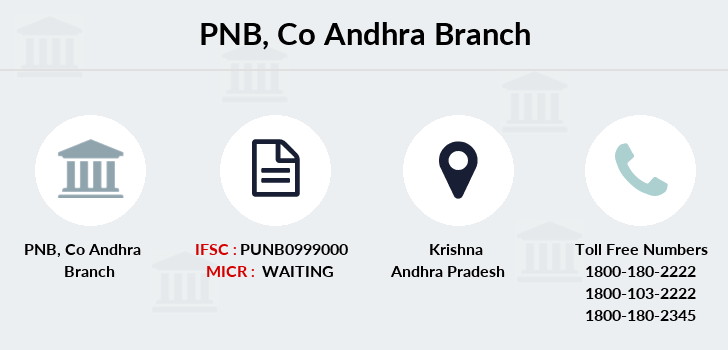 Punjab-national-bank Co-andhra branch