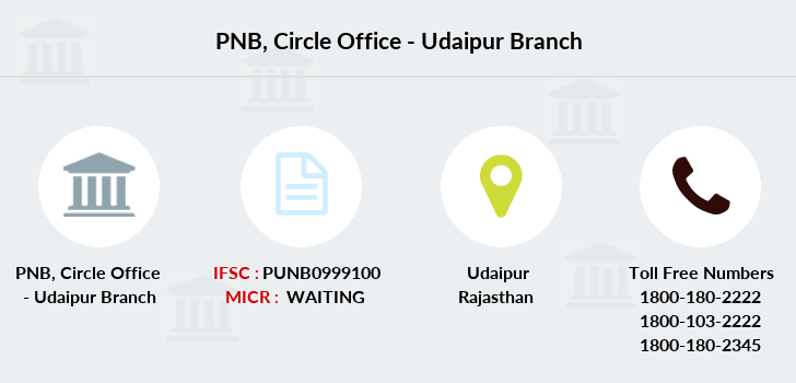 Punjab-national-bank Circle-office-udaipur branch