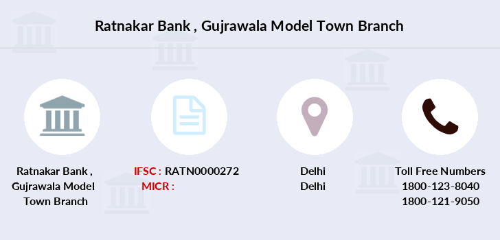 Ratnakar-bank Gujrawala-model-town branch