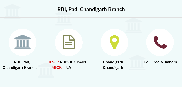 Reserve-bank-of-india Pad branch