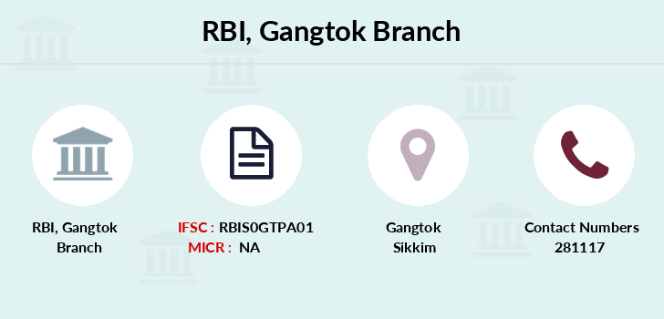 Reserve-bank-of-india Gangtok branch