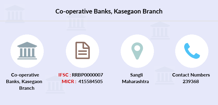 Co-operative-banks Kasegaon branch
