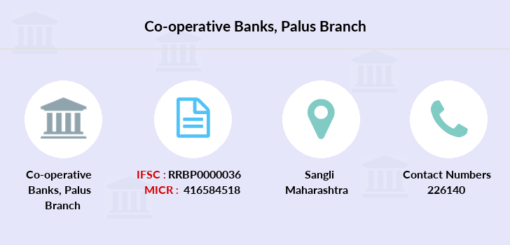 Co-operative-banks Palus branch