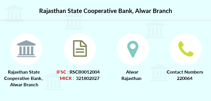 Rajasthan-state-coop-bank Alwar branch