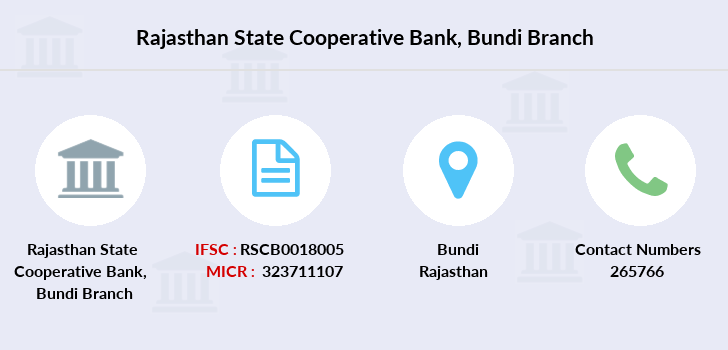 Rajasthan-state-coop-bank Bundi branch
