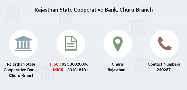 Rajasthan-state-coop-bank Churu branch