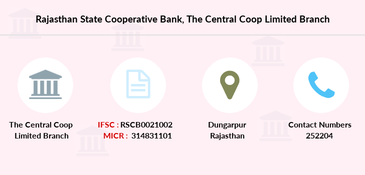Rajasthan-state-coop-bank The-central-coop-limited branch