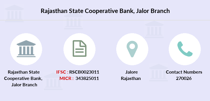Rajasthan-state-coop-bank Jalor branch