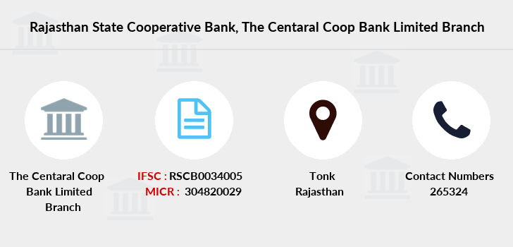 Rajasthan-state-coop-bank The-centaral-coop-bank-limited branch