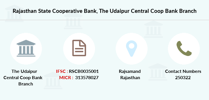 Rajasthan-state-coop-bank The-udaipur-central-coop-bank branch