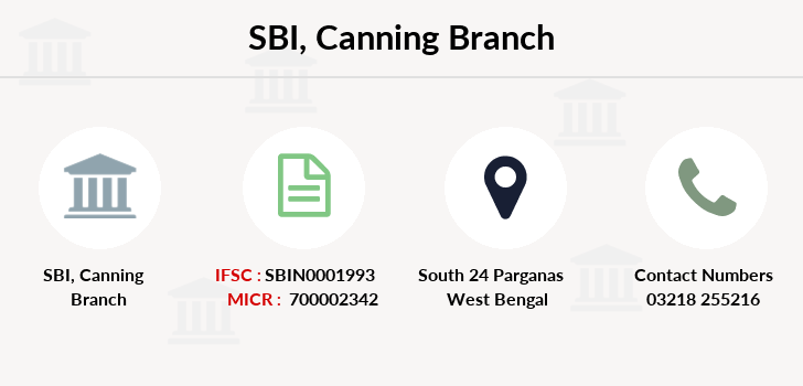 Sbi Canning branch