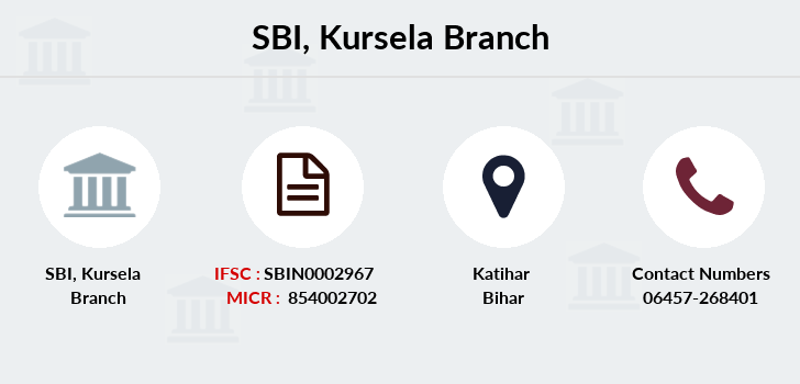 Sbi Kursela branch