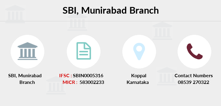 Sbi Munirabad branch
