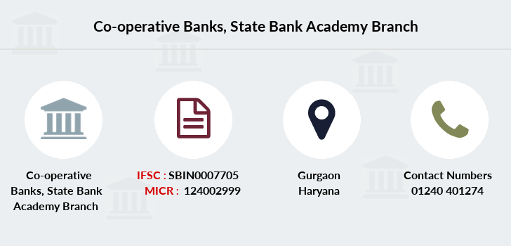 Co-operative-banks State-bank-academy branch