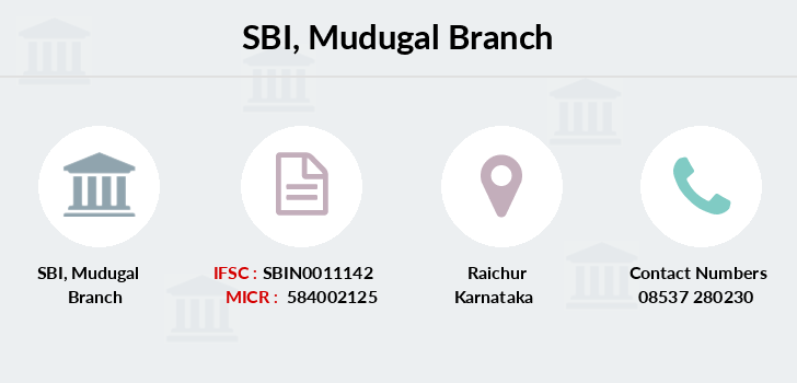 Sbi Mudugal branch
