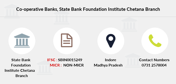 Co-operative-banks State-bank-foundation-institute-chetana branch