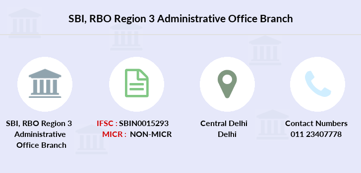 Sbi Rbo-region-3-administrative-office branch