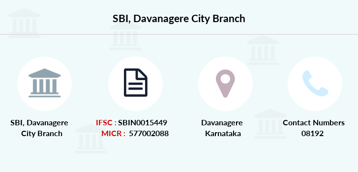 Sbi Davanagere-city branch