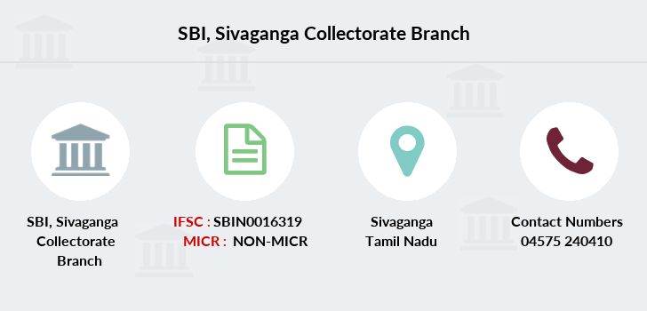 Sbi Sivaganga-collectorate branch