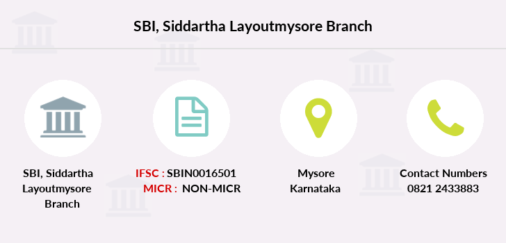 Sbi Siddartha-layoutmysore branch