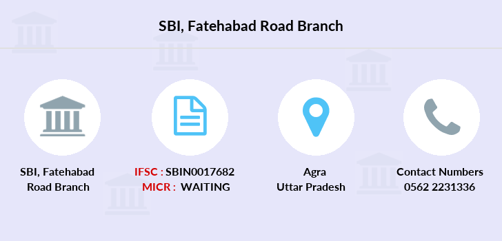 Sbi Fatehabad-road branch