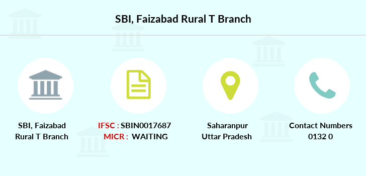 Sbi Faizabad-rural-t branch