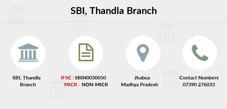Sbi Thandla branch
