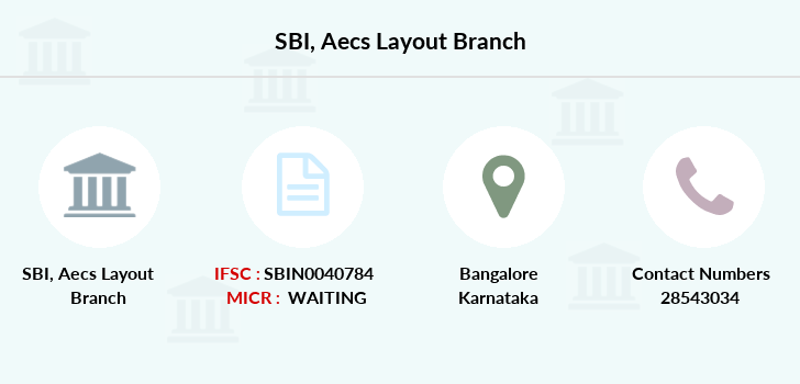 Sbm Aecs-layout branch