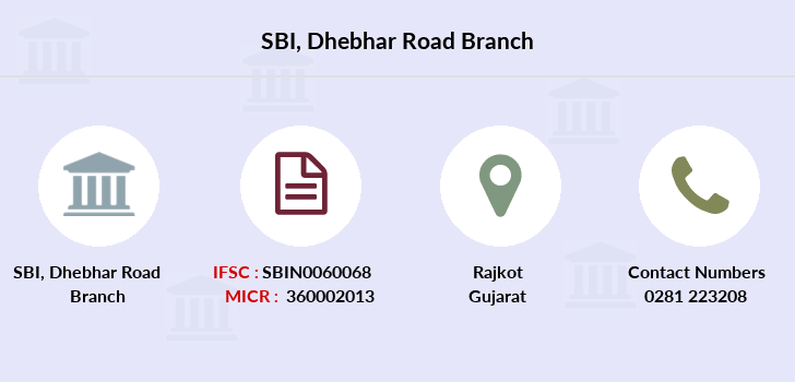 Sbi Dhebhar-road branch
