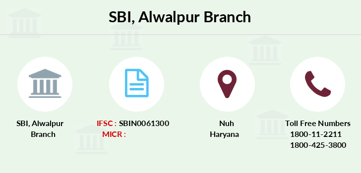 Sbi Alwalpur branch