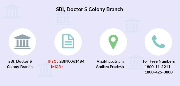 Sbi Doctor-s-colony branch