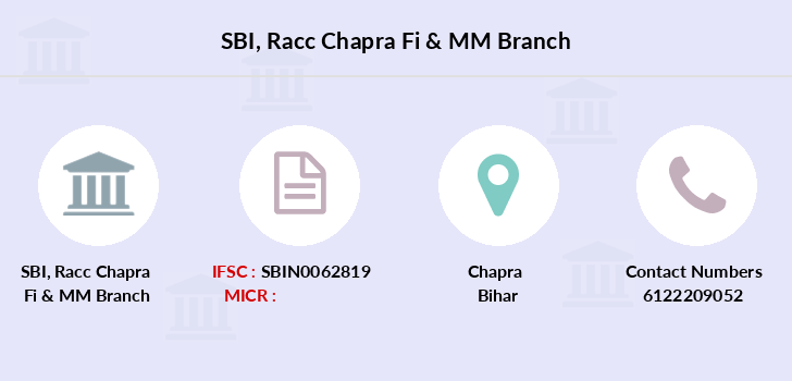Sbi Racc-chapra-fi-mm branch