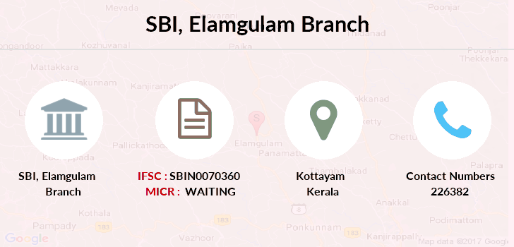 reserve bank of india branches in kerala palakkad map