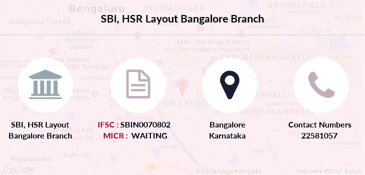 Forex sbi branches bangalore