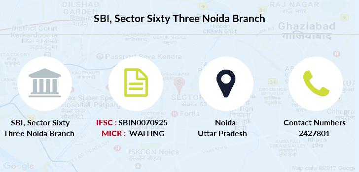 bank of india customer care noida