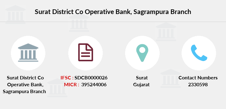 Surat-district-co-op-bank Sagrampura branch