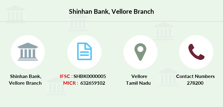 Shinhan-bank Vellore branch