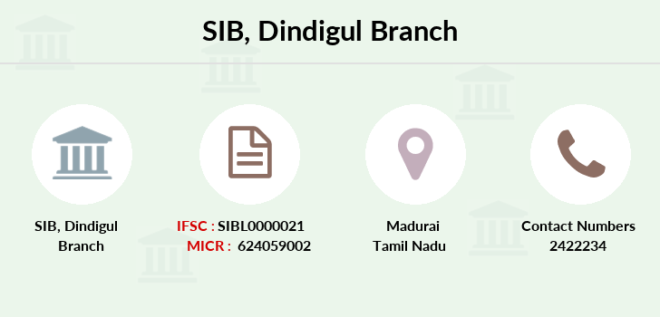 South-indian-bank Dindigul branch