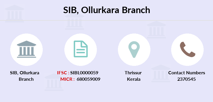 South-indian-bank Ollurkara branch