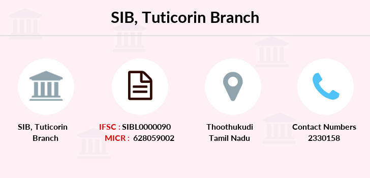 South-indian-bank Tuticorin branch