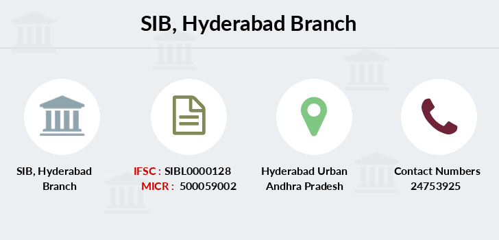 South-indian-bank Hyderabad branch