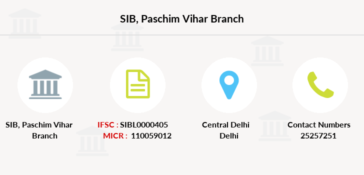 South-indian-bank Paschim-vihar branch