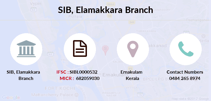 South-indian-bank Elamakkara branch