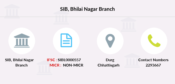 South-indian-bank Bhilai-nagar branch