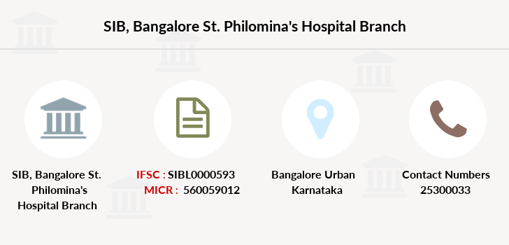 South-indian-bank Bangalore-st-philomina-s-hospital branch